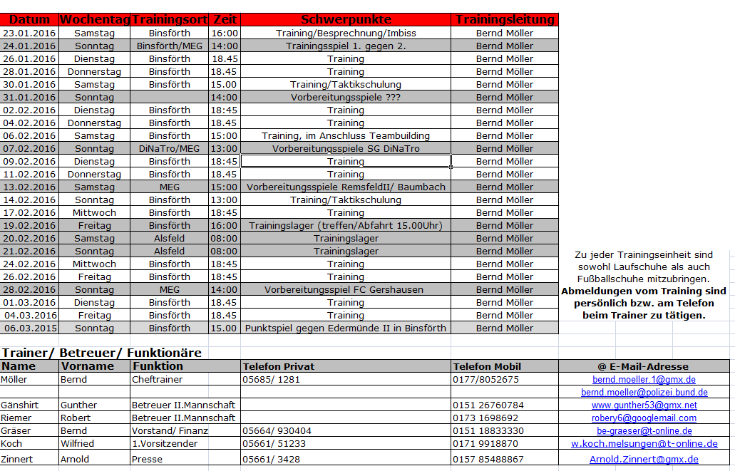 Trainigsplan 2015